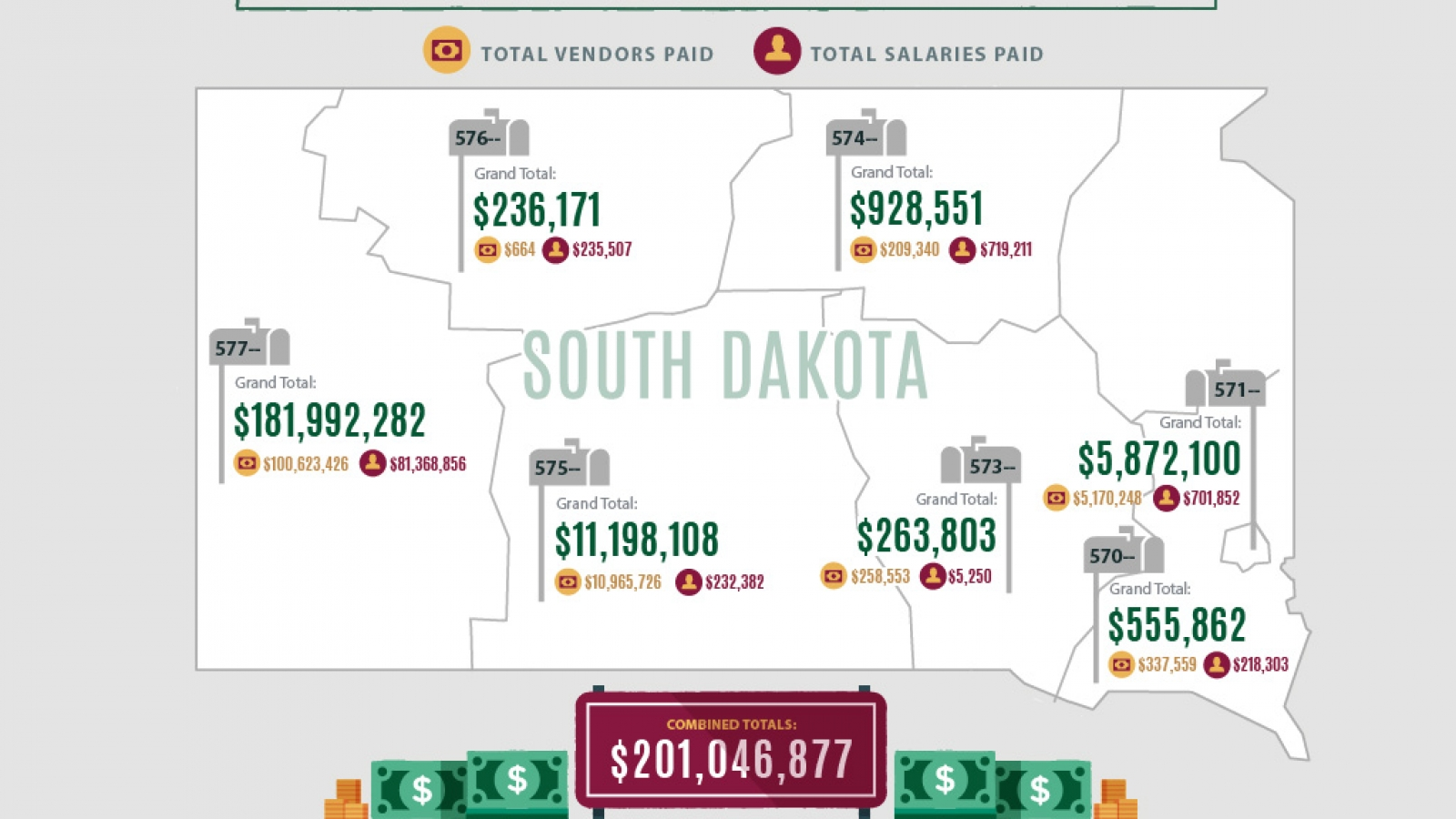 Map of sd economic impacts by 3 digit zip.